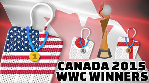 WWC 2015 Final: Match Review