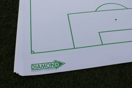 Tactical Flip Chart Football Coach Tactic Boards